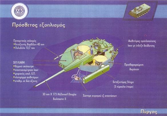 kentauros-purgos